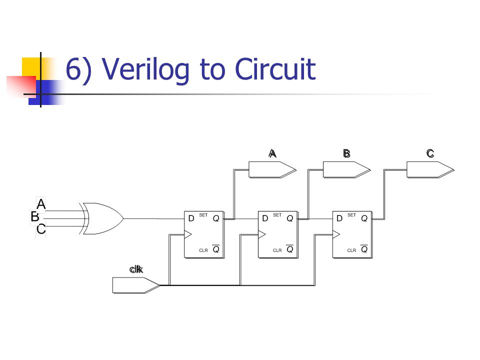 6) Verilog to Circuit