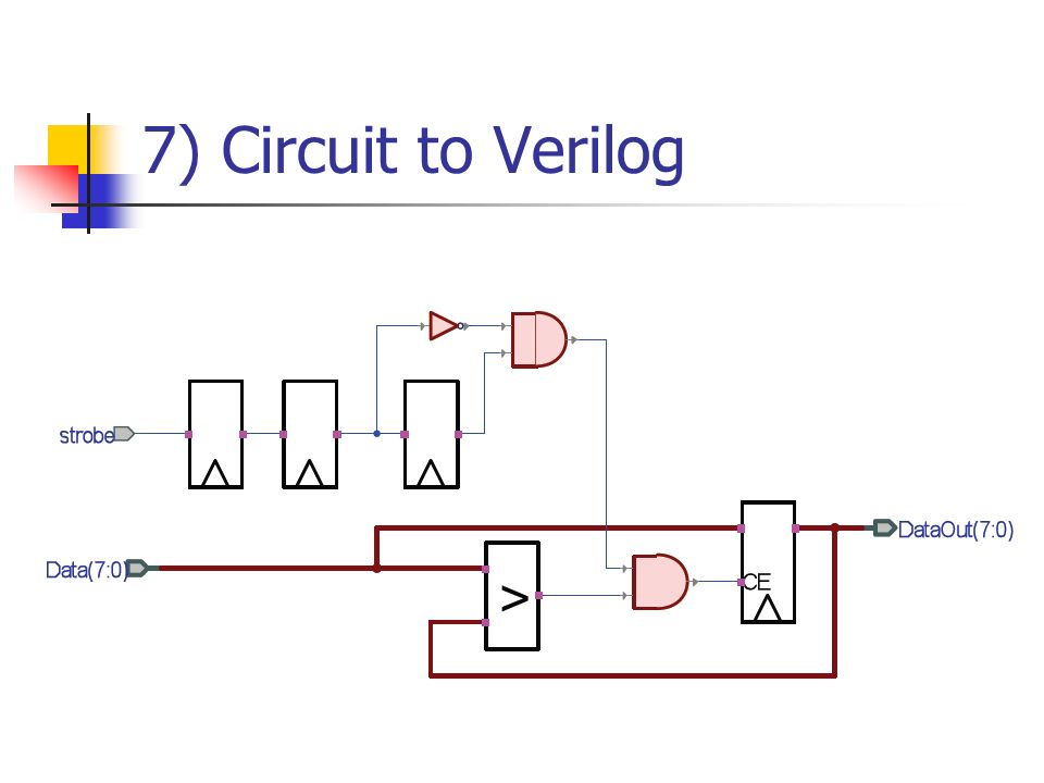 7) Circuit to Verilog