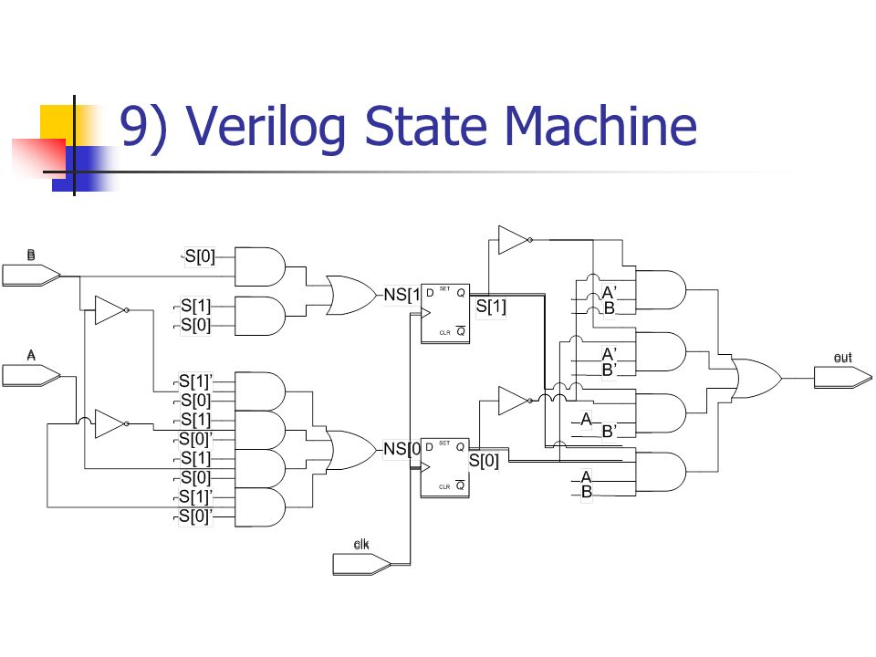 9) Verilog State Machine