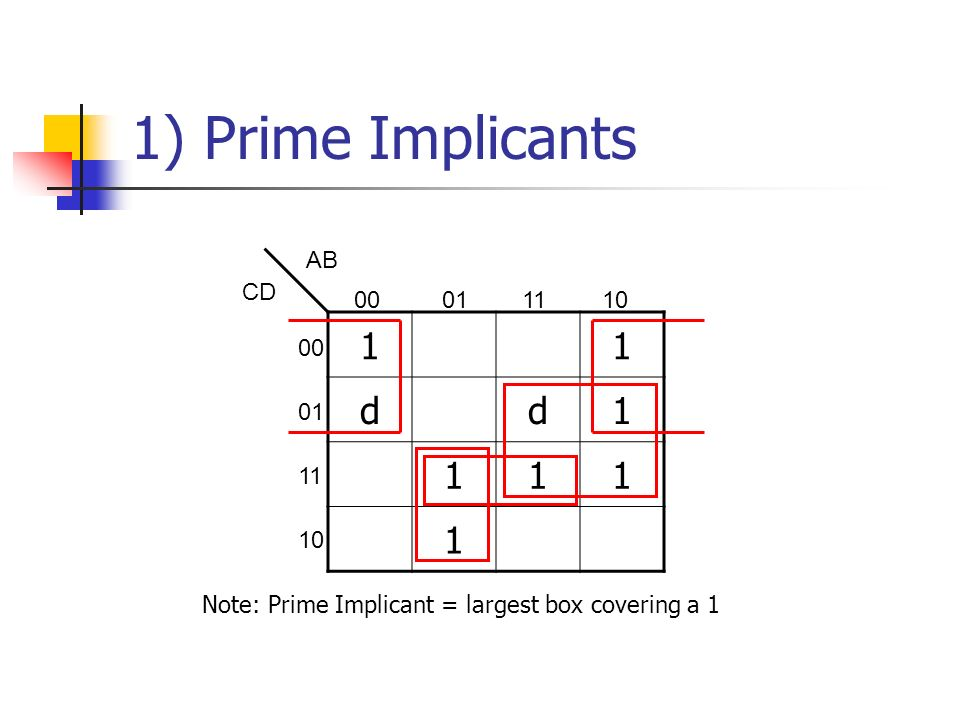 1) Prime Implicants 11 dd1 111 1 CD AB 00011110 00 01 11 10 Note: Prime Implicant = largest box covering a 1