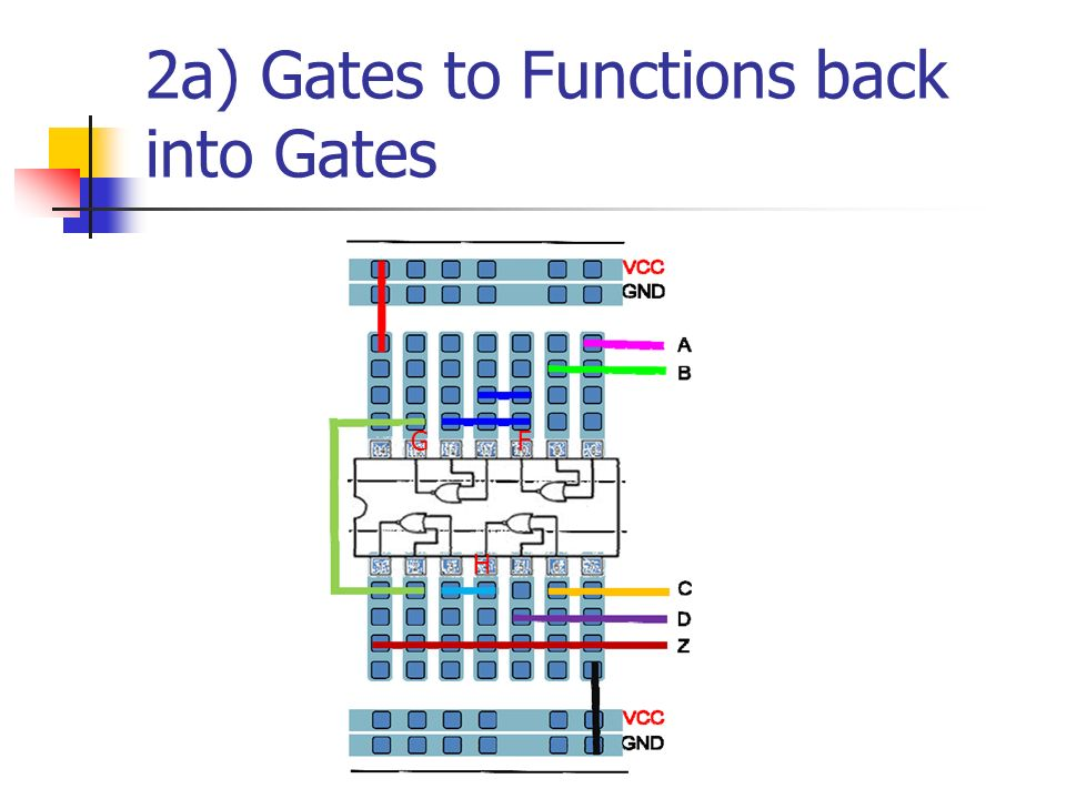 2a) Gates to Functions back into Gates FG H