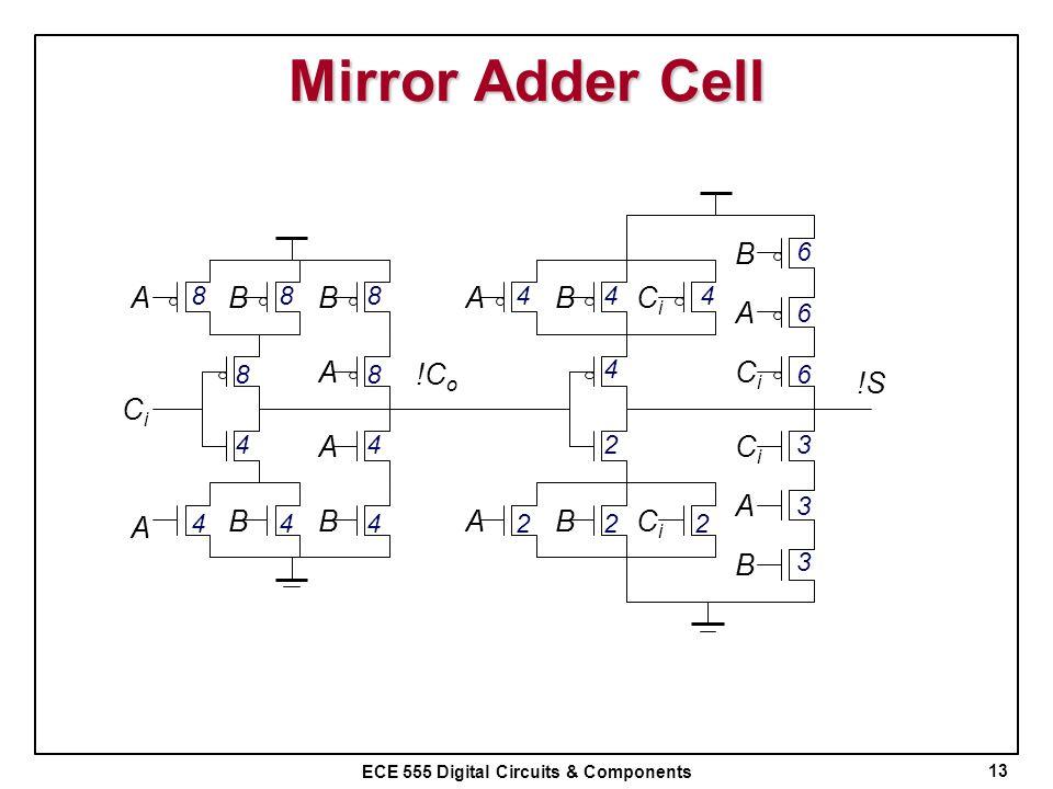 ECE 555 Digital Circuits & Components Mirror Adder Cell 13 B BB BB B B B A A A A A A A A CiCi CiCi CiCi CiCi CiCi !C o !S 44 44 4 8 888 8 222 3 3 3 6