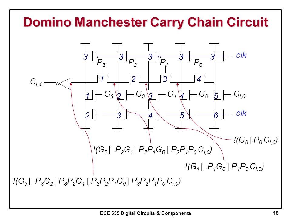 ECE 555 Digital Circuits & Components Domino Manchester Carry Chain Circuit 18 C i,0 G0G0 clk P0P0 P1P1 P2P2 P3P3 G1G1 G2G2 G3G3 C i,4 1234 5656 3 3 3