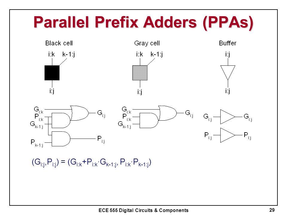 ECE 555 Digital Circuits & Components Parallel Prefix Adders (PPAs) 29 (G i:j,P i:j ) = (G i:k +P i:k G k-1:j, P i:k P k-1:j )