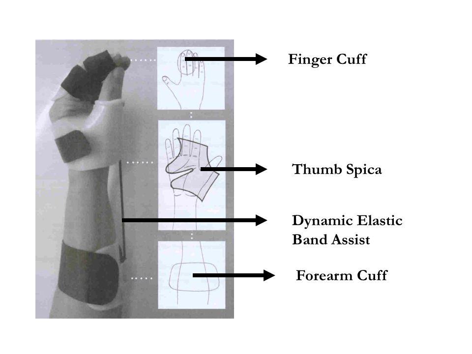 Finger Cuff Thumb Spica Forearm Cuff Dynamic Elastic Band Assist