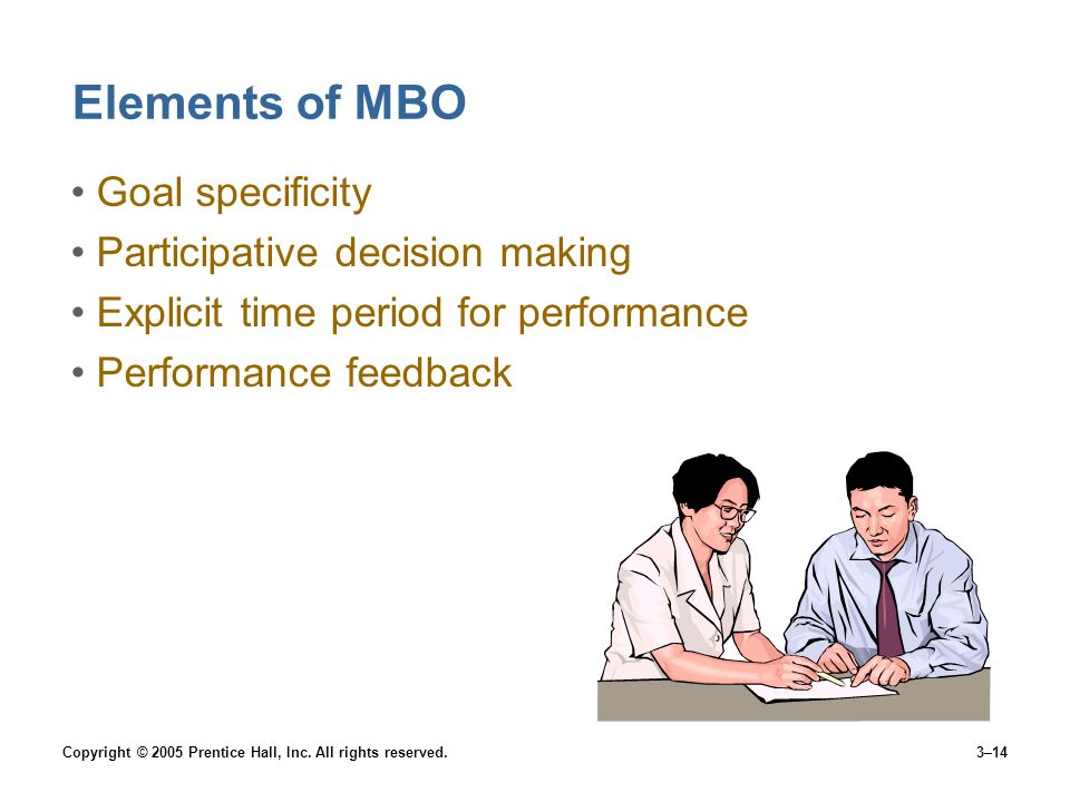 Copyright © 2005 Prentice Hall, Inc. All rights reserved.3–14 Elements of MBO Goal specificity Participative decision making Explicit time period for