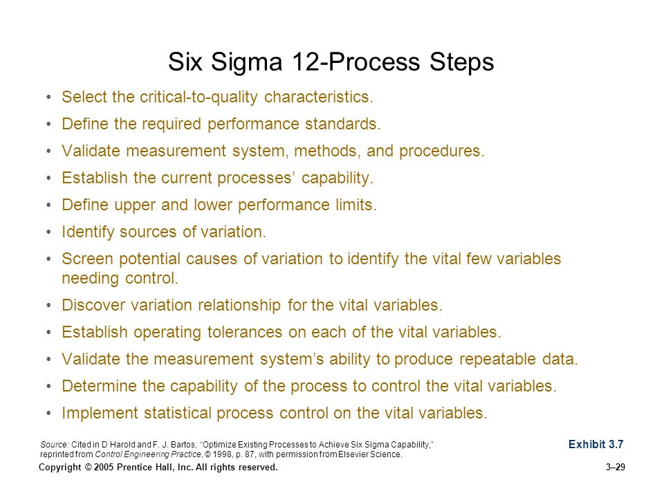 Copyright © 2005 Prentice Hall, Inc. All rights reserved.3–29 Six Sigma 12-Process Steps Select the critical-to-quality characteristics. Define the re