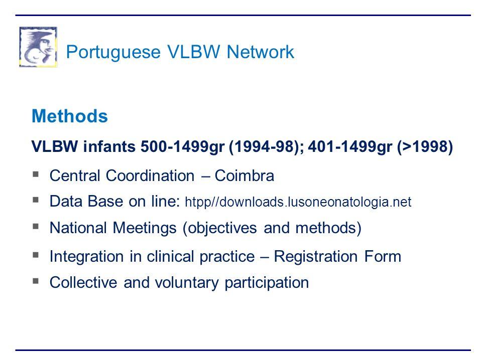 Methods VLBW infants 500-1499gr (1994-98); 401-1499gr (>1998) Central Coordination – Coimbra Data Base on line: htpp//downloads.lusoneonatologia.net N