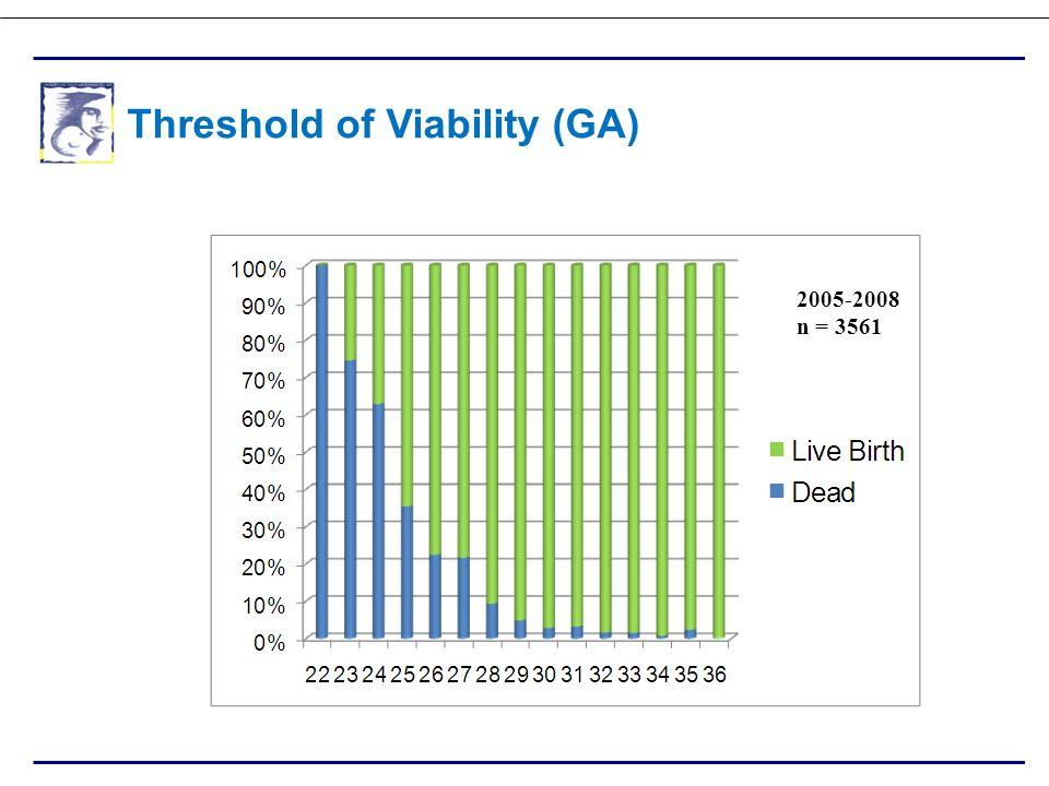 26 2005-2008Nº = 3561 REGISTO NACIONAL DO GRANDE PREMATURO 1994-2009 Secção de Neonatologia - SPP Threshold of Viability (GA) 2005-2008 n = 3561