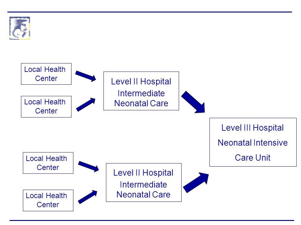 Local Health Center Local Health Center Local Health Center Local Health Center Level II Hospital Intermediate Neonatal Care Level II Hospital Interme