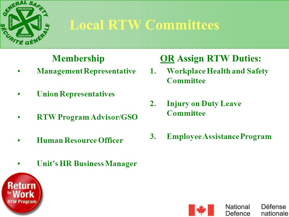 Membership Management Representative Union Representatives RTW Program Advisor/GSO Human Resource Officer Units HR Business Manager OR Assign RTW Duti