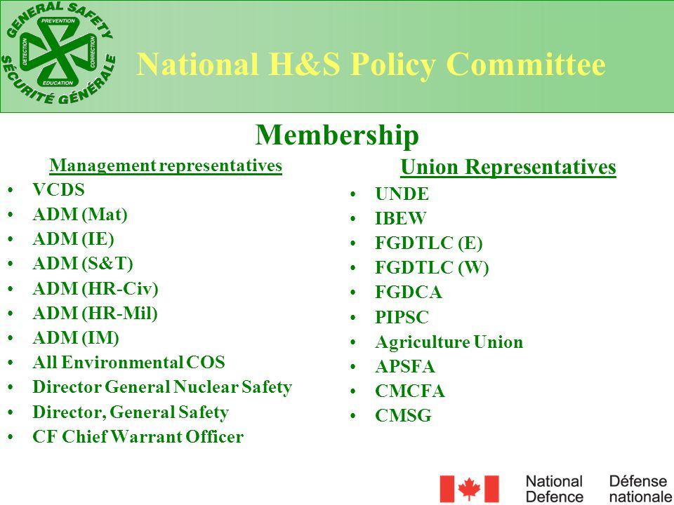 Management representatives VCDS ADM (Mat) ADM (IE) ADM (S&T) ADM (HR-Civ) ADM (HR-Mil) ADM (IM) All Environmental COS Director General Nuclear Safety