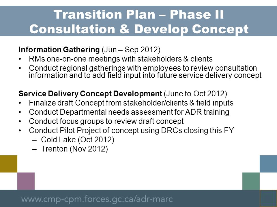 Transition Plan – Phase II Consultation & Develop Concept Information Gathering (Jun – Sep 2012) RMs one-on-one meetings with stakeholders & clients C