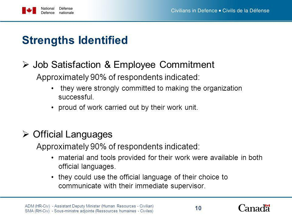 ADM (HR-Civ) - Assistant Deputy Minister (Human Resources - Civilian) SMA (RH-Civ) - Sous-ministre adjointe (Ressources humaines - Civiles) 10 Strengths Identified Job Satisfaction & Employee Commitment Approximately 90% of respondents indicated: they were strongly committed to making the organization successful.