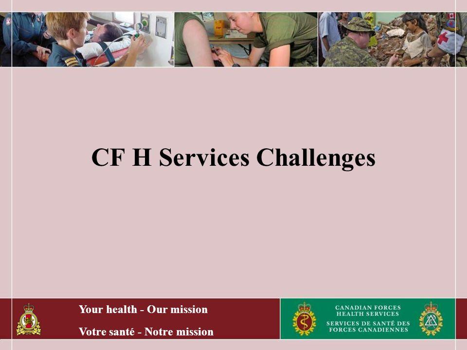 Your health - Our mission Votre santé - Notre mission CF H Services Challenges