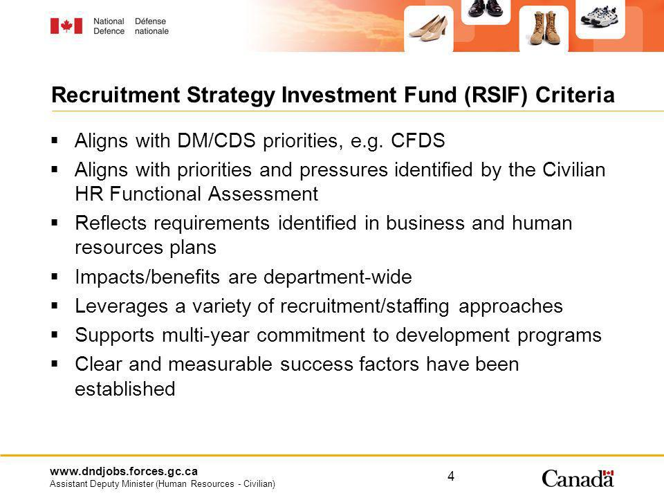 Assistant Deputy Minister (Human Resources - Civilian) 4 Recruitment Strategy Investment Fund (RSIF) Criteria Aligns with DM/CDS priorities, e.g.