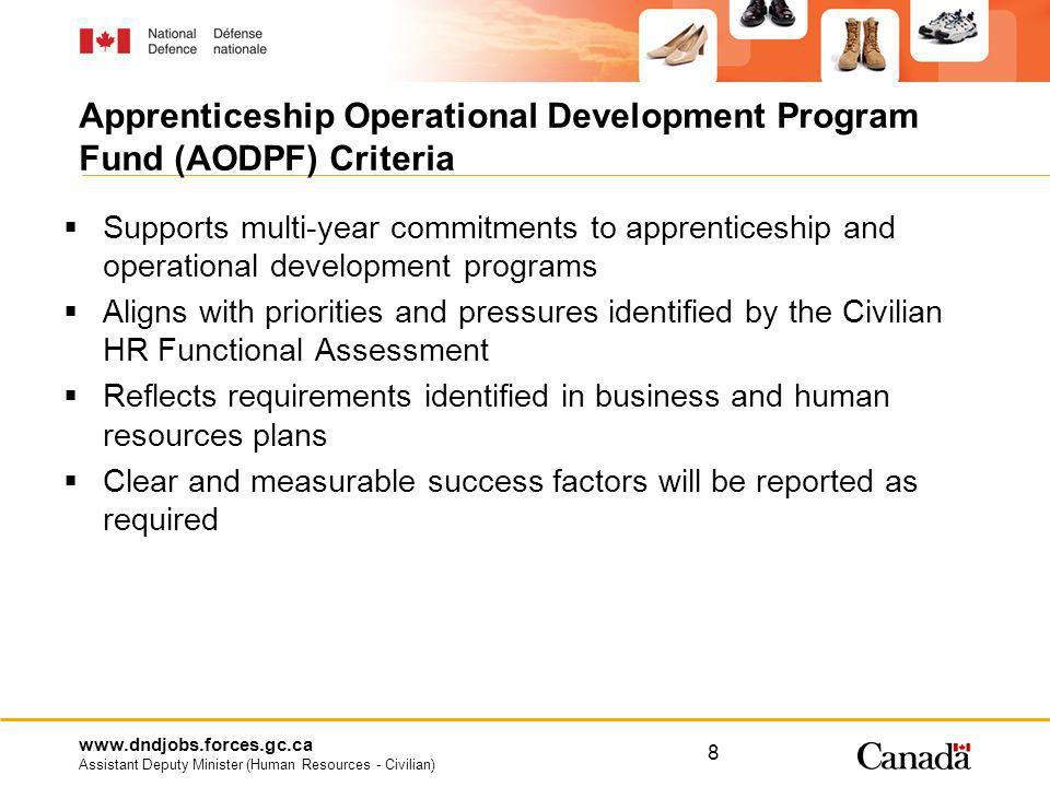 www.dndjobs.forces.gc.ca Assistant Deputy Minister (Human Resources - Civilian) 9 AODPF – Expenditures for FY 2008/09 and Allocations for FY 2009/10 Group/ Command Fiscal Year 2008/09 Expenditures Total Expenditures FY 2008/09 Fiscal Year 2009/10 Allocations Total Allocation FY 2009/10 SWEO&MSWEO&M CLS$2,259,924$234,833$2,494,757$3,941,349$449,100$4,390,449 CAS$546,700$50,557$597,257$1,921,063$224,053$2,145,116 CANOSCOM$336,375$0$336,375$383,750$55,314$439,064 CMS$10,139,711$7,281$10,146,992$10,863,766$719,255$11,583,021 CMP$404,029$10,582$414,611$1,514,124$86,164$1,600,288 Total$13,686,739$303,253$13,989,992$18,624,052$1,533,886$20,157,938