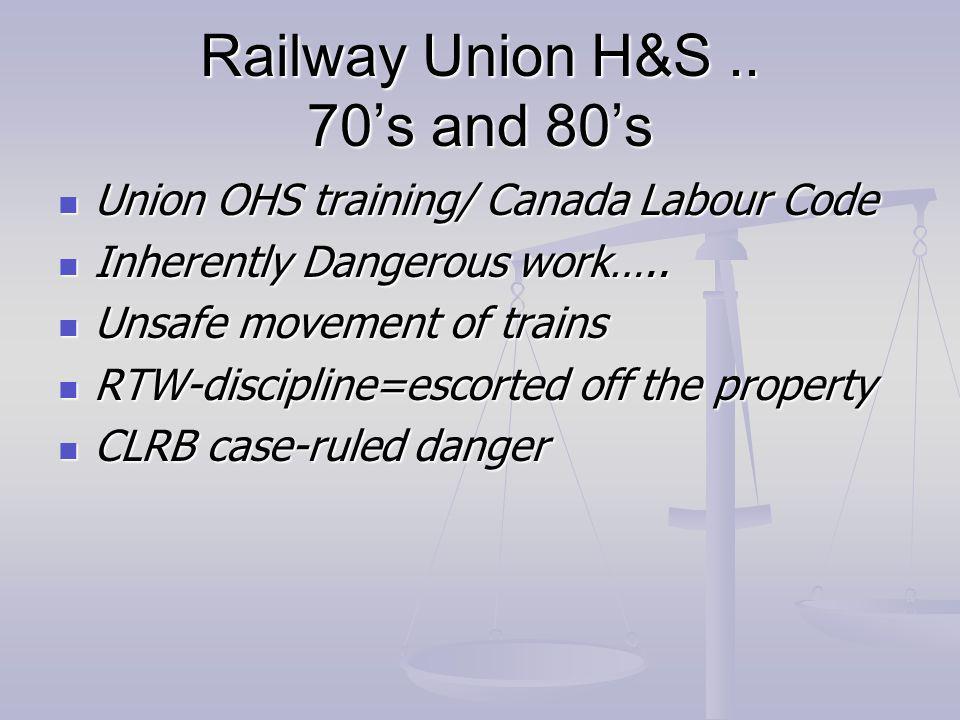 Railway Union H&S..