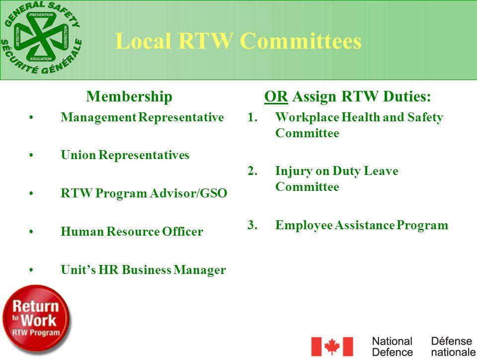 Membership Management Representative Union Representatives RTW Program Advisor/GSO Human Resource Officer Units HR Business Manager OR Assign RTW Duti