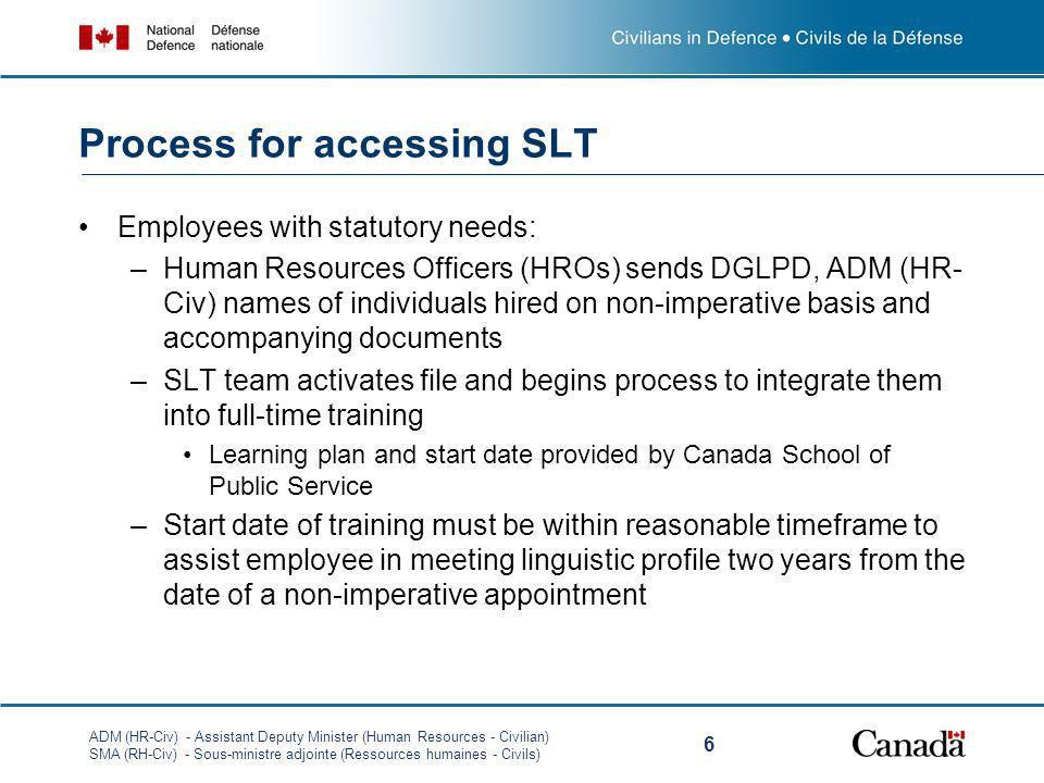 ADM (HR-Civ) - Assistant Deputy Minister (Human Resources - Civilian) SMA (RH-Civ) - Sous-ministre adjointe (Ressources humaines - Civils) 6 Employees