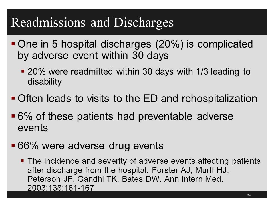 Readmissions and Discharges One in 5 hospital discharges (20%) is complicated by adverse event within 30 days 20% were readmitted within 30 days with