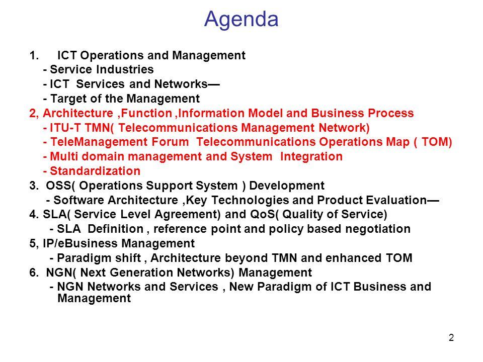 13 TMN Objectives Ensure OSS Interoperability by providing standardized management framework,interface and information model.