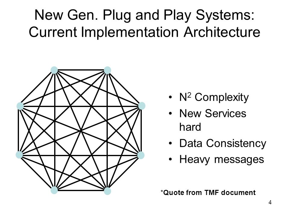 4 New Gen. Plug and Play Systems: Current Implementation Architecture N 2 Complexity New Services hard Data Consistency Heavy messages *Quote from TMF