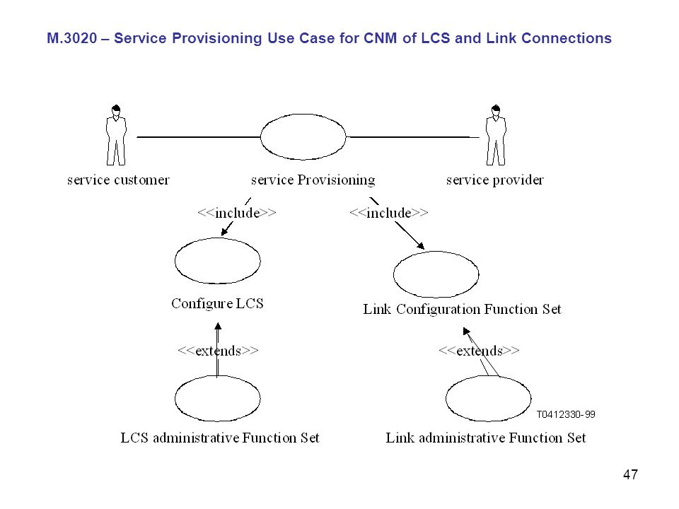 47 M.3020 – Service Provisioning Use Case for CNM of LCS and Link Connections