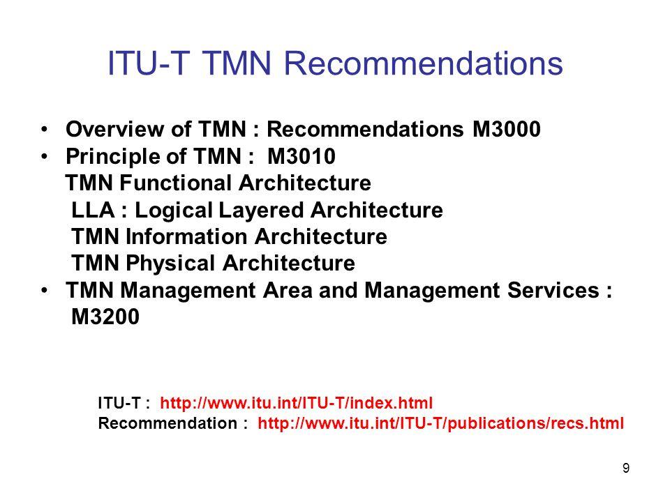 20 TMN defines Architecture Functional, Information,Physical Management Layer : BM,SM,NM,NEM Management Functional Area: FCAPS Management Platform Management Information Model Management Applications
