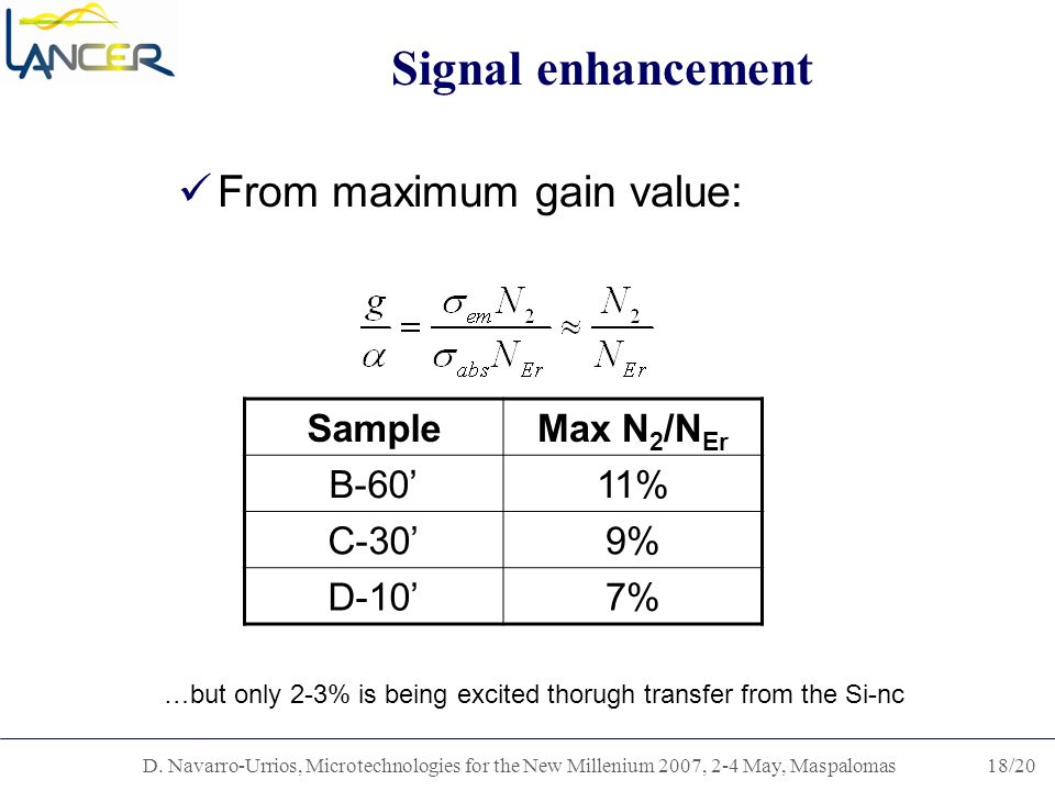 D. Navarro-Urrios, Microtechnologies for the New Millenium 2007, 2-4 May, Maspalomas18/20 Signal enhancement From maximum gain value: SampleMax N 2 /N
