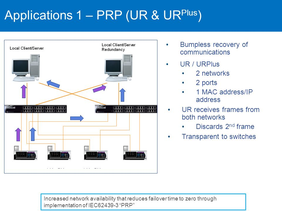 MDS WiYZ TM Applications 1 – PRP (UR & UR Plus ) Increased network availability that reduces failover time to zero through implementation of IEC62439-