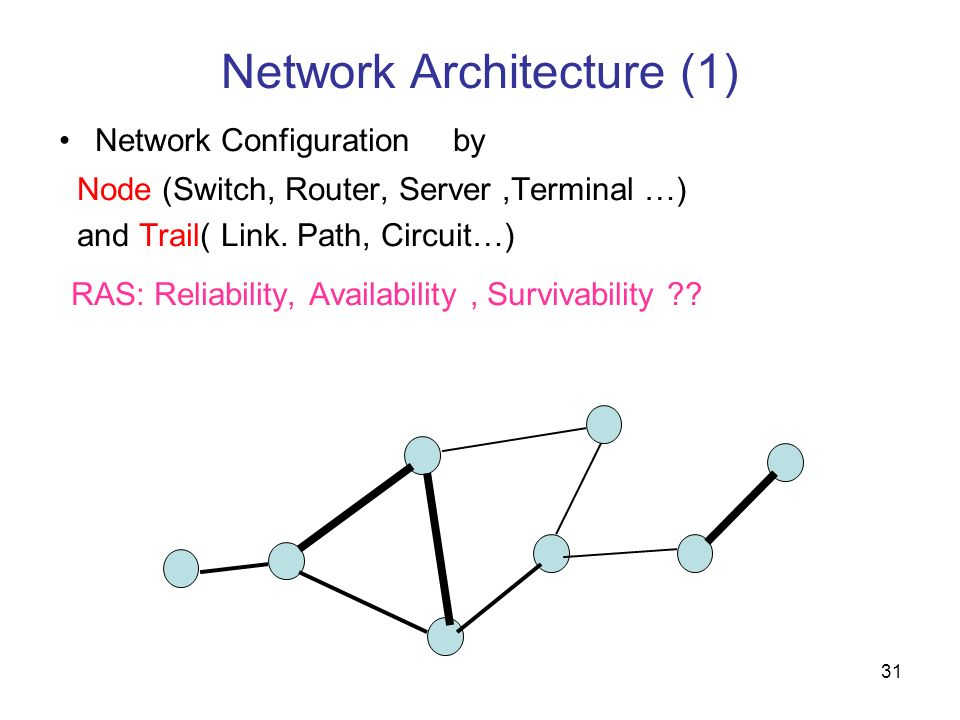 31 Network Architecture (1) Network Configuration by Node (Switch, Router, Server,Terminal …) and Trail( Link. Path, Circuit…) RAS: Reliability, Avail