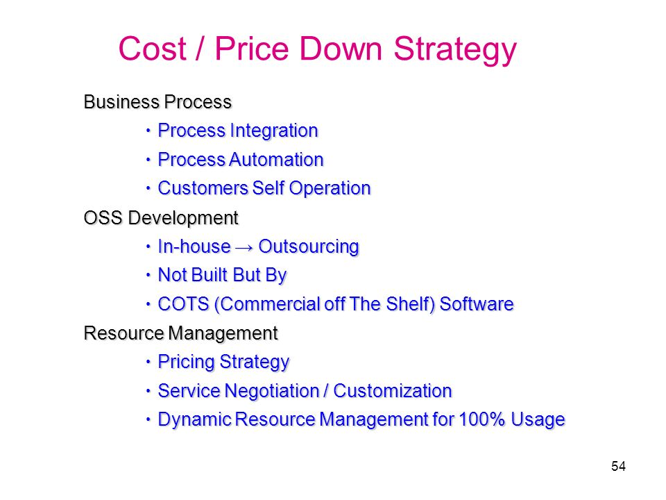 54 Business Process Process Integration Process Integration Process Automation Process Automation Customers Self Operation Customers Self Operation OSS Development In-house Outsourcing In-house Outsourcing Not Built But By Not Built But By COTS (Commercial off The Shelf) Software COTS (Commercial off The Shelf) Software Resource Management Pricing Strategy Pricing Strategy Service Negotiation / Customization Service Negotiation / Customization Dynamic Resource Management for 100% Usage Dynamic Resource Management for 100% Usage Cost / Price Down Strategy
