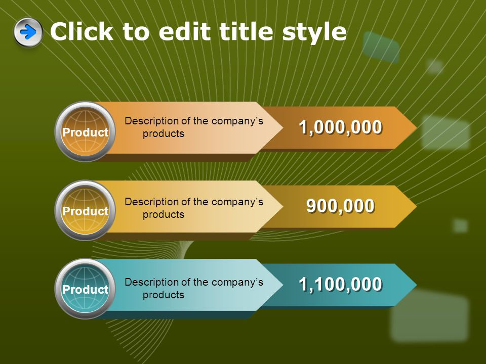 Product Description of the companys products 1,000,000 Product Description of the companys products 900,000 Product Description of the companys produc