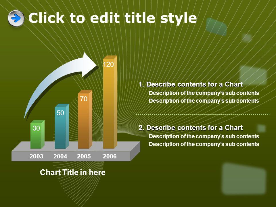 2. Describe contents for a Chart Description of the companys sub contents 1. Describe contents for a Chart Description of the companys sub contents Ch