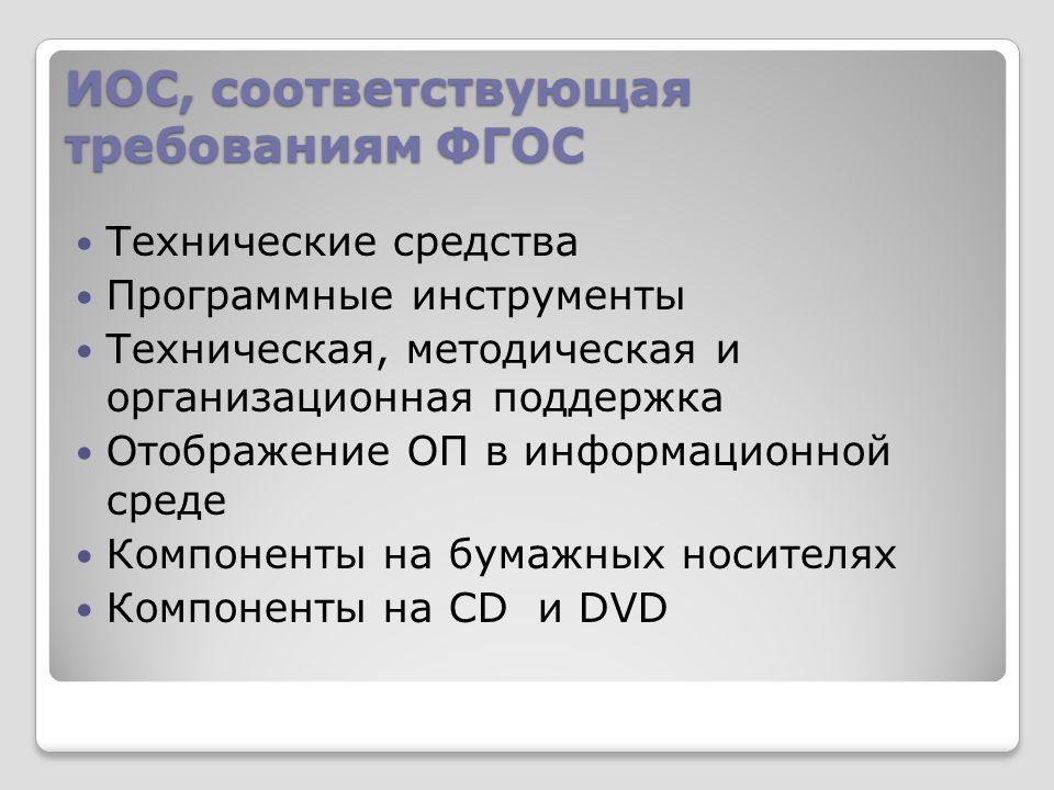 ИОС, соответствующая требованиям ФГОС Технические средства Программные инструменты Техническая, методическая и организационная поддержка Отображение ОП в информационной среде Компоненты на бумажных носителях Компоненты на CD и DVD