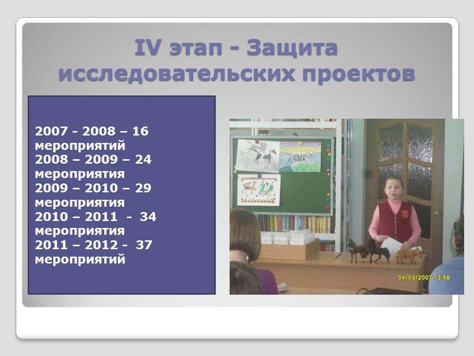 IV этап - Защита исследовательских проектов 2007 - 2008 – 16 мероприятий 2008 – 2009 – 24 мероприятия 2009 – 2010 – 29 мероприятия 2010 – 2011 - 34 мероприятия 2011 – 2012 - 37 мероприятий