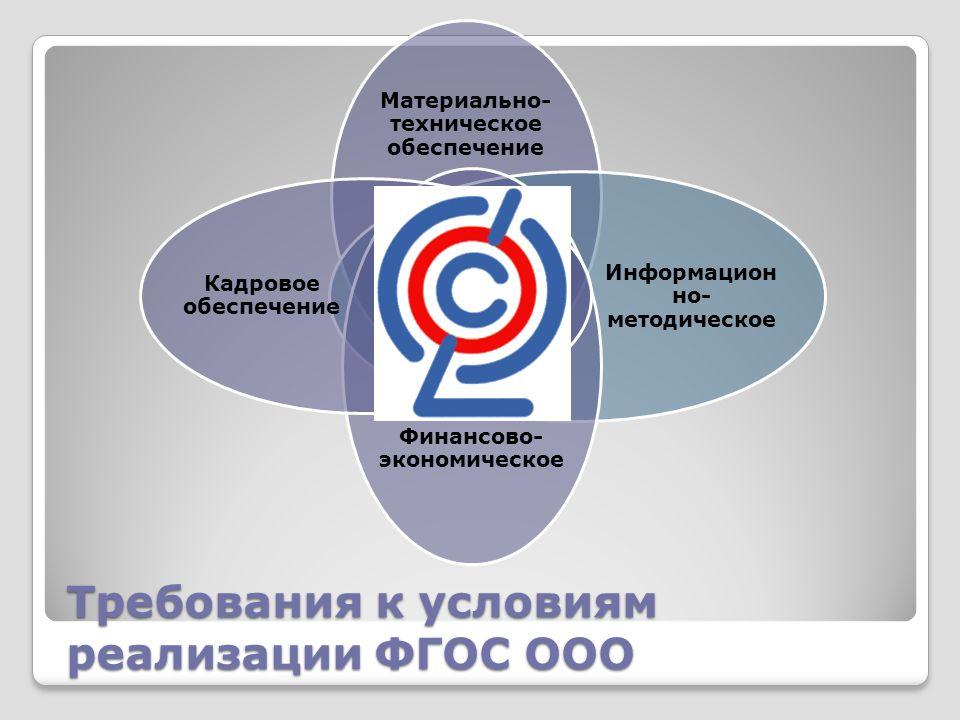 Требования к условиям реализации ФГОС ООО Материально- техническое обеспечение Информацион но- методическое Финансово- экономическое Кадровое обеспечение