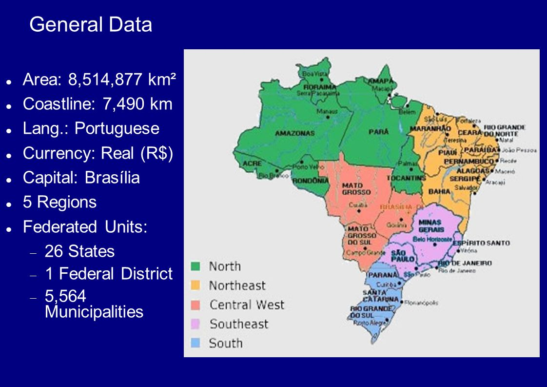 General Data Area: 8,514,877 km² Coastline: 7,490 km Lang.: Portuguese Currency: Real (R$) Capital: Brasília 5 Regions Federated Units: 26 States 1 Federal District 5,564 Municipalities