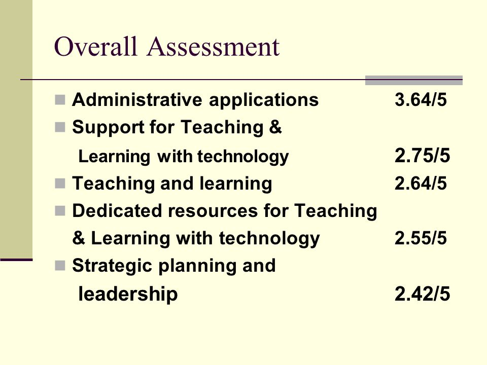 Overall Assessment Administrative applications3.64/5 Support for Teaching & Learning with technology 2.75/5 Teaching and learning 2.64/5 Dedicated resources for Teaching & Learning with technology 2.55/5 Strategic planning and leadership2.42/5