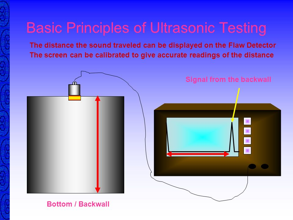 Ultrasonic Inspection defect 010 20304050 defect echo Back wall echo CRT Display Compression Probe Material Thk initial pulse