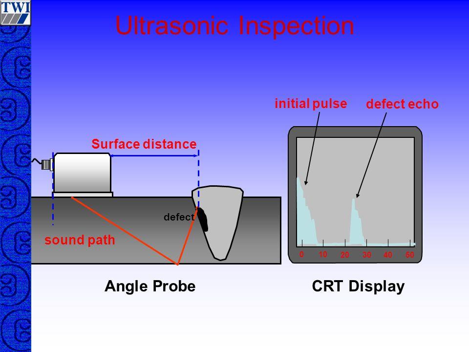 Ultrasonic Inspection Angle Probe UT Set A Scan Display