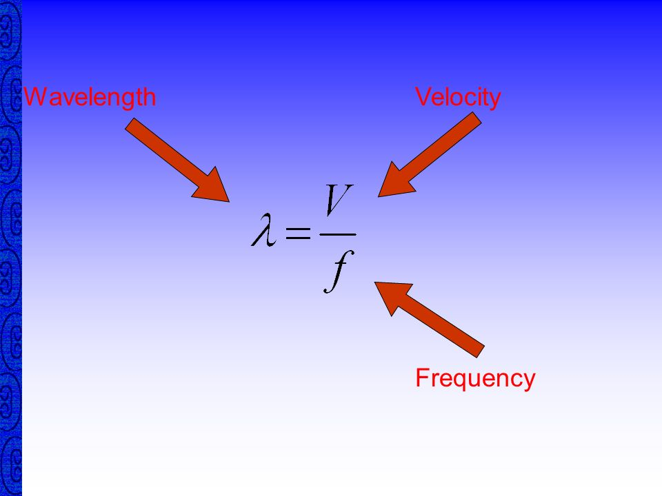 Sound Wavelength : The distance required to complete a cycle –Measured in Meter or mm Frequency : The number of cycles per unit time –Measured in Hert