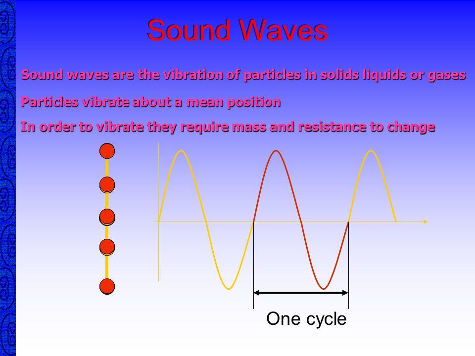 Velocity Frequency Wavelength