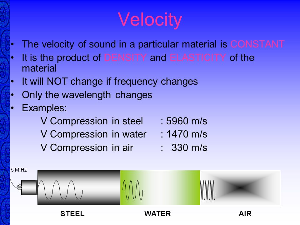 Properties of a sound wave Sound cannot travel in vacuum Sound energy to be transmitted / transferred from one particle to another SOLID LIQUID GAS