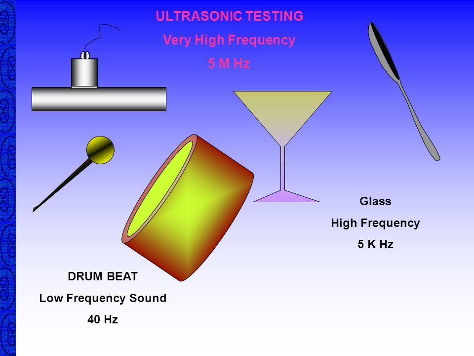 Frequency 1 Hz=1 cycle per second 1 Kilohertz=1 KHz=1000Hz 1 Megahertz=1 MHz= 1000 000Hz 20 KHz= 20 000 Hz 5 M Hz=5 000 000 Hz Pg 21