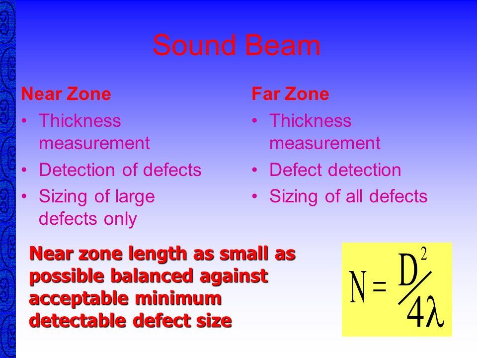 The Sound Beam Dead Zone Near Zone or Fresnel Zone Far Zone or Fraunhofer Zone