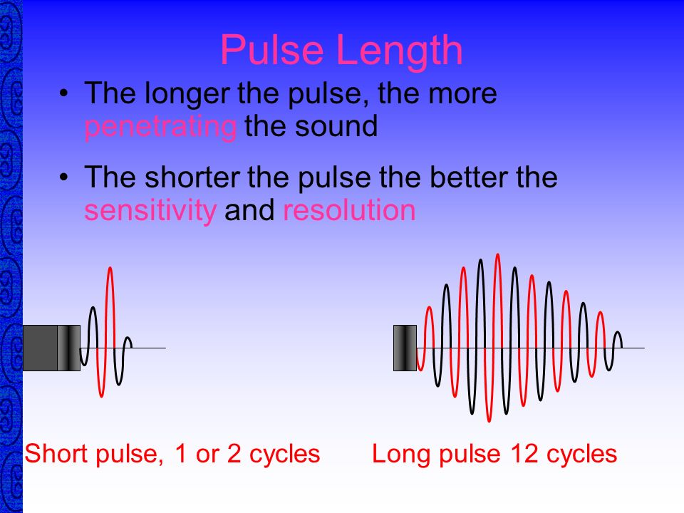 Pulse Length