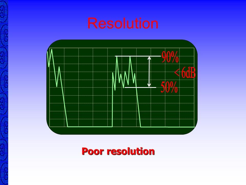 Resolution Good resolution