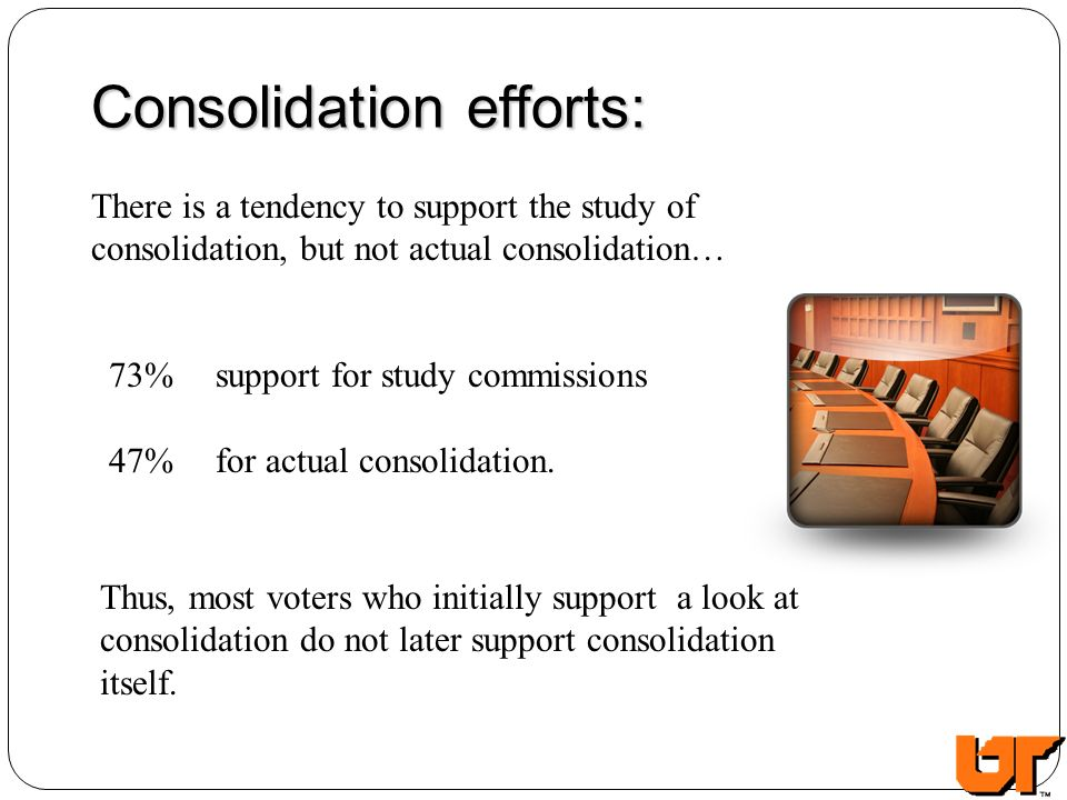 Consolidation efforts: There is a tendency to support the study of consolidation, but not actual consolidation… 73% support for study commissions 47% for actual consolidation.